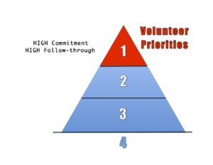 Volunteer Levels Picture 1 copy
