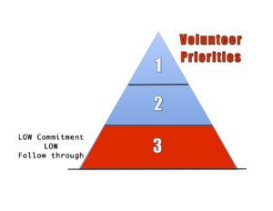 Volunteer Levels Picture 3 copy